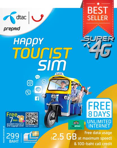 8-Day Tourist SIM